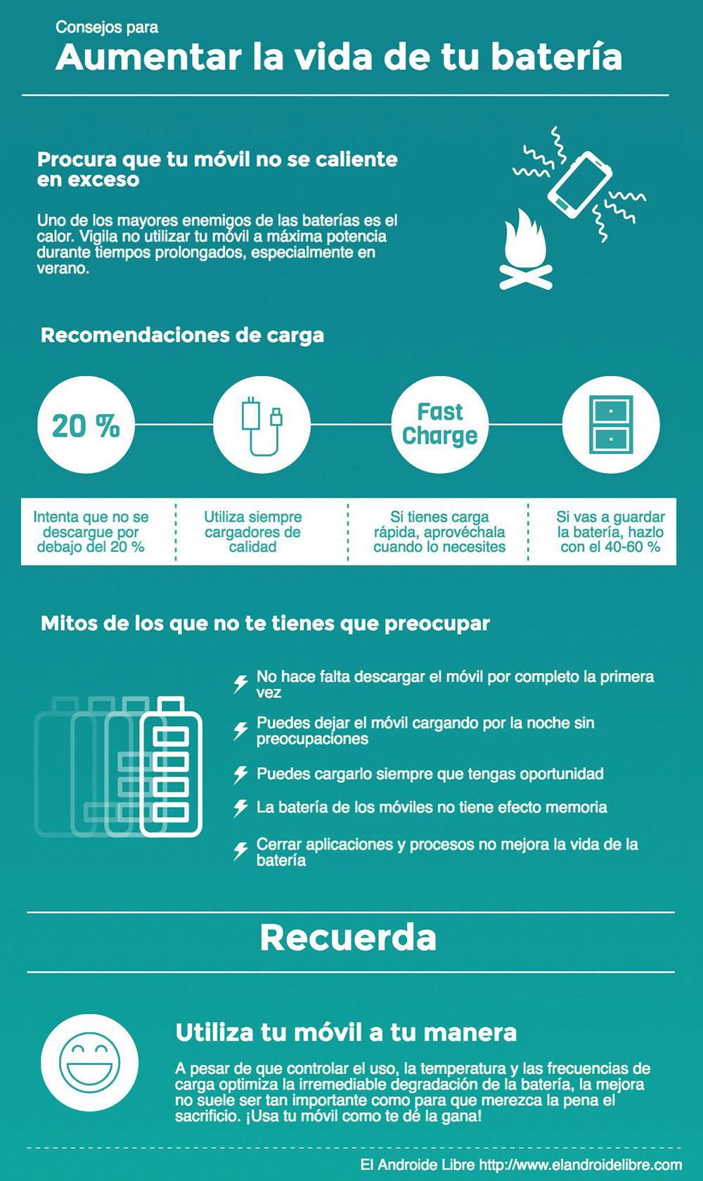 infografia-bateria